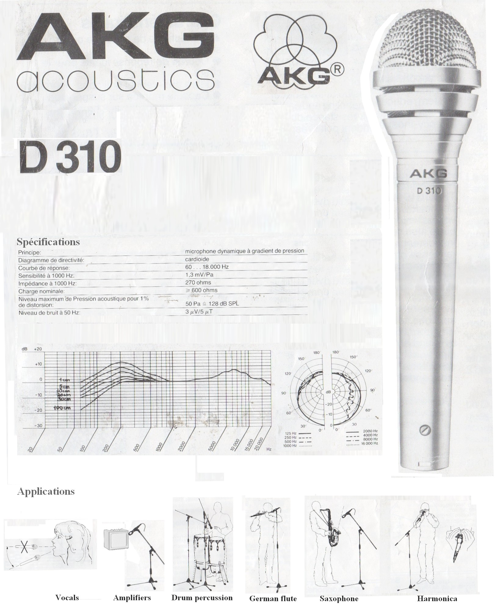 Akg d 310 two vintage dynamic microphones d310 ebay for Tji 360 price